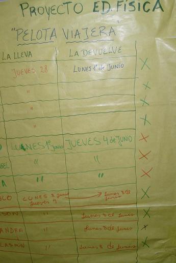 """3º - PROYECTO DE EDUCACIÓN FÍSICA """"LA PELOTA VIAJERA"""""""